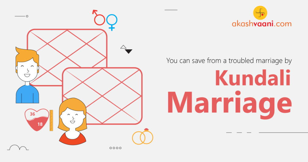Kundali Marriage can save you from a troubled marriage or relationship