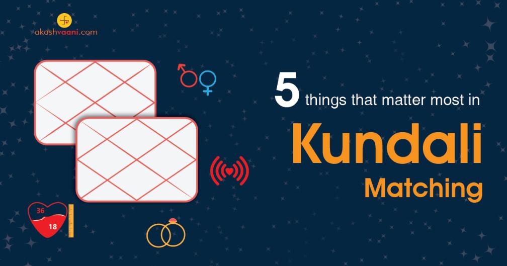 Get Free Kundli (kundali) Milan, Gun Milan, Marriage Compatibility & Matchmaking Report Today..