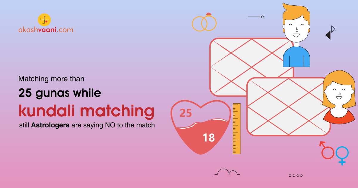 Mest kjente dating apps