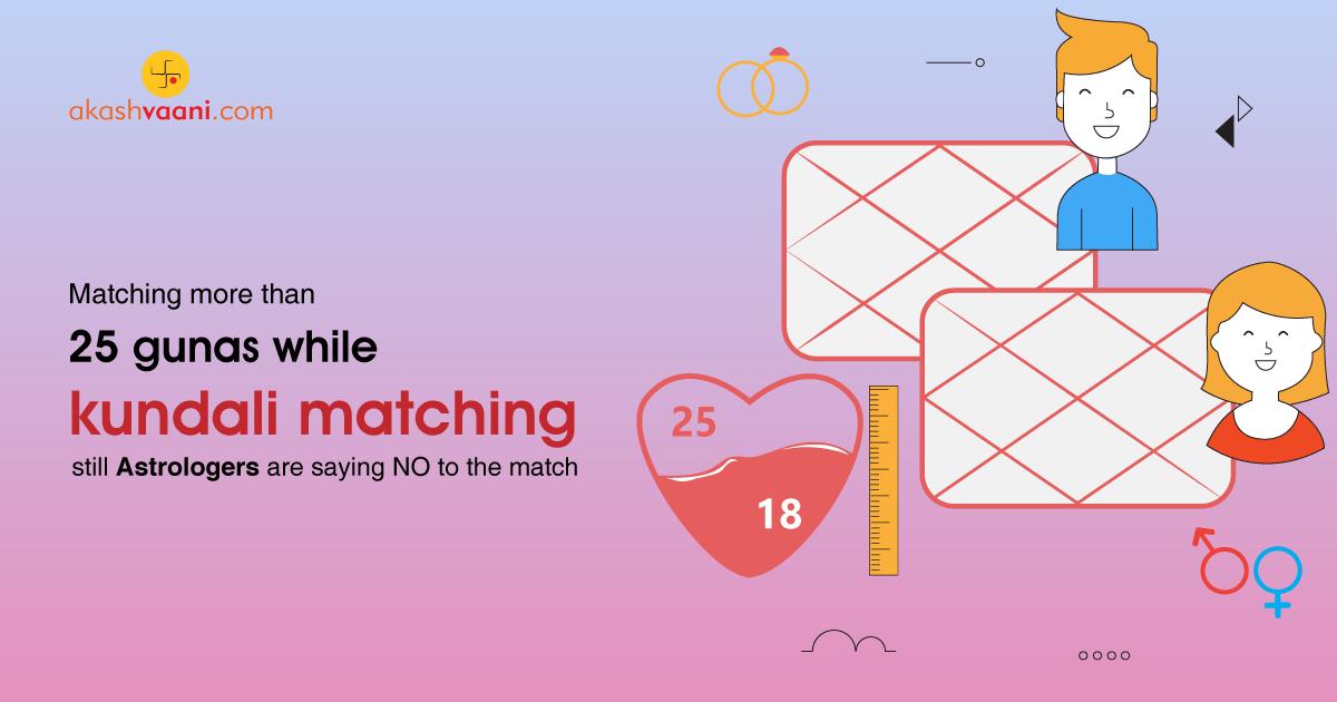 gratis matchmaking astrobix Lava dating webbplats