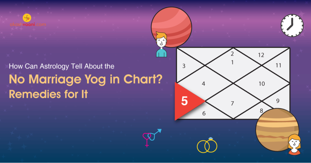 How Can Astrology Tell About The No Marriage Yog In Chart Remedies