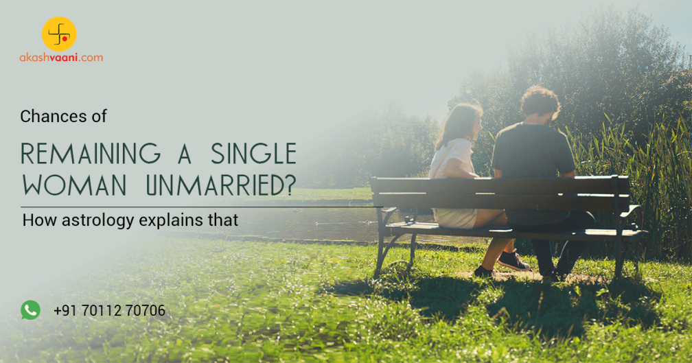 Matchmaking for marriage by date of birth and name